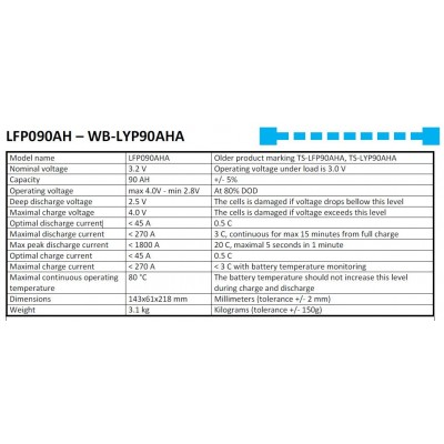 Baterie LiFeYPO4 3.2V 90Ah