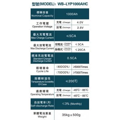 Baterie LiFePo 3,2V 1000Ah